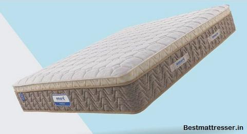 best spring mattress in india 2020