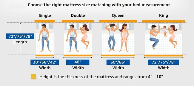 Sleepyhead mattress review